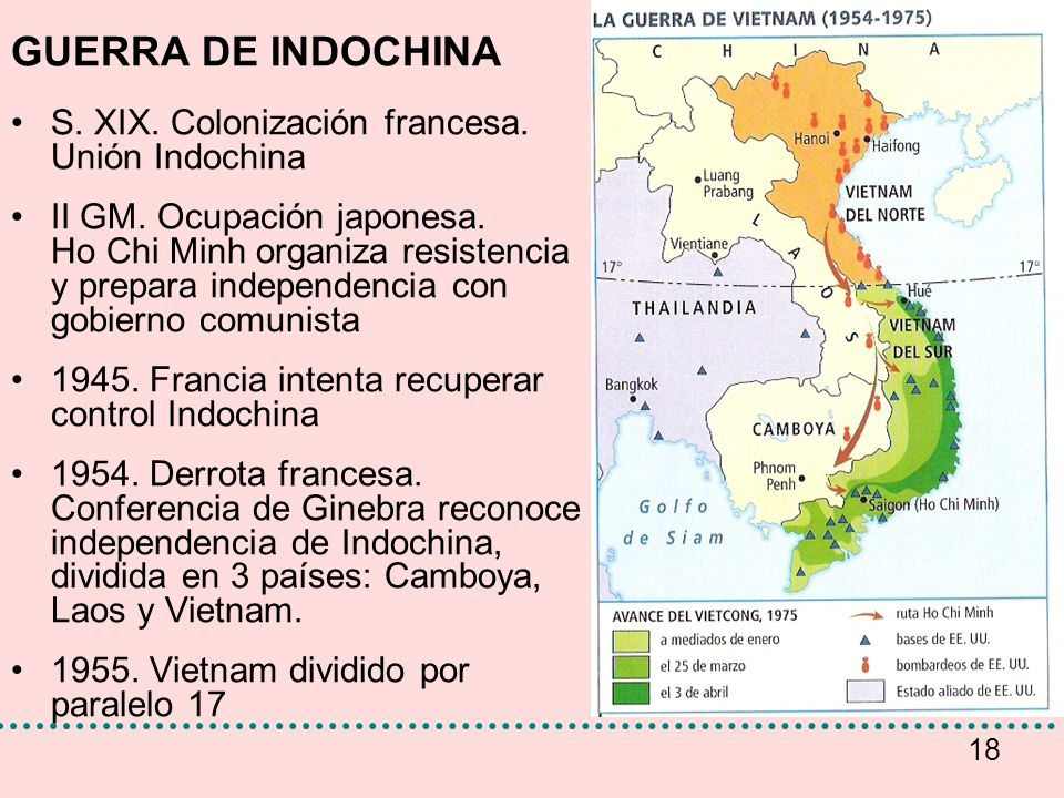GUERRA DE INDOCHINA S. XIX. Colonización francesa. Unión Indochina