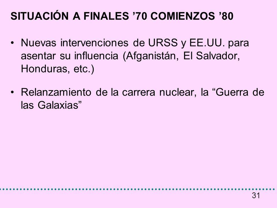 SITUACIÓN A FINALES '70 COMIENZOS '80