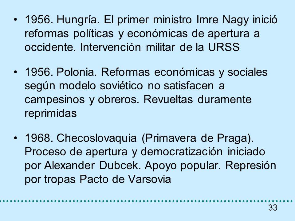 1956. Hungría. El primer ministro Imre Nagy inició reformas políticas y económicas de apertura a occidente. Intervención militar de la URSS