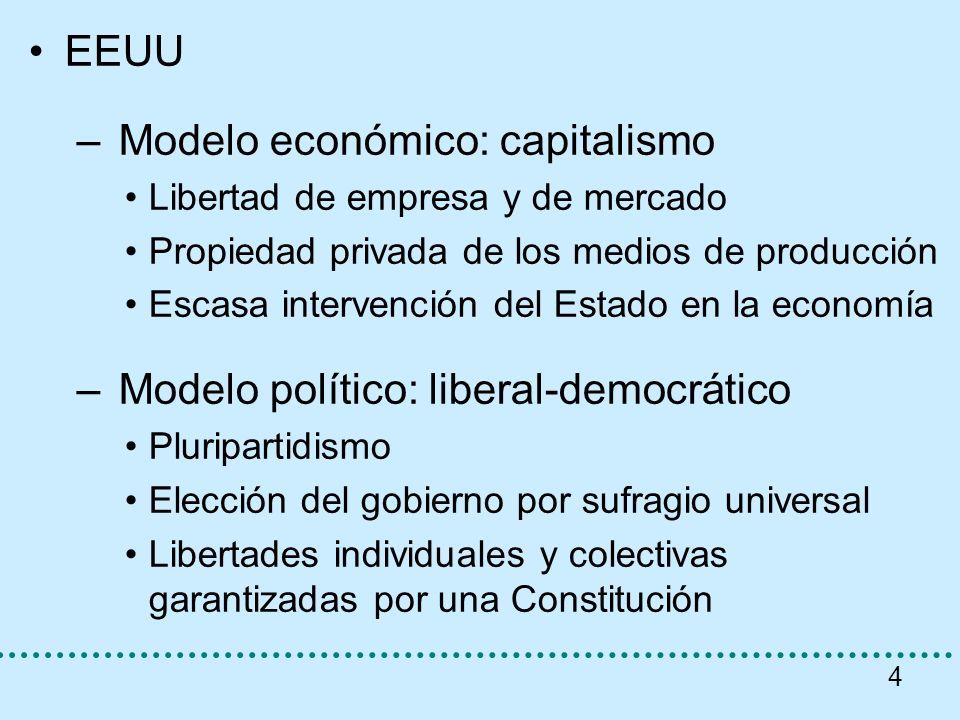 Modelo económico: capitalismo