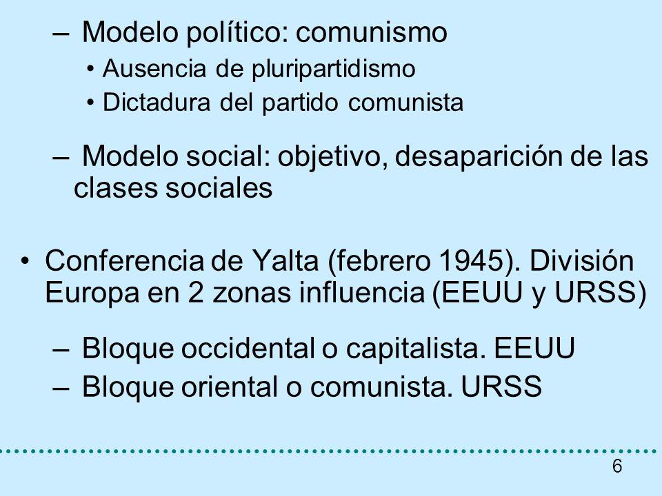 Modelo político: comunismo