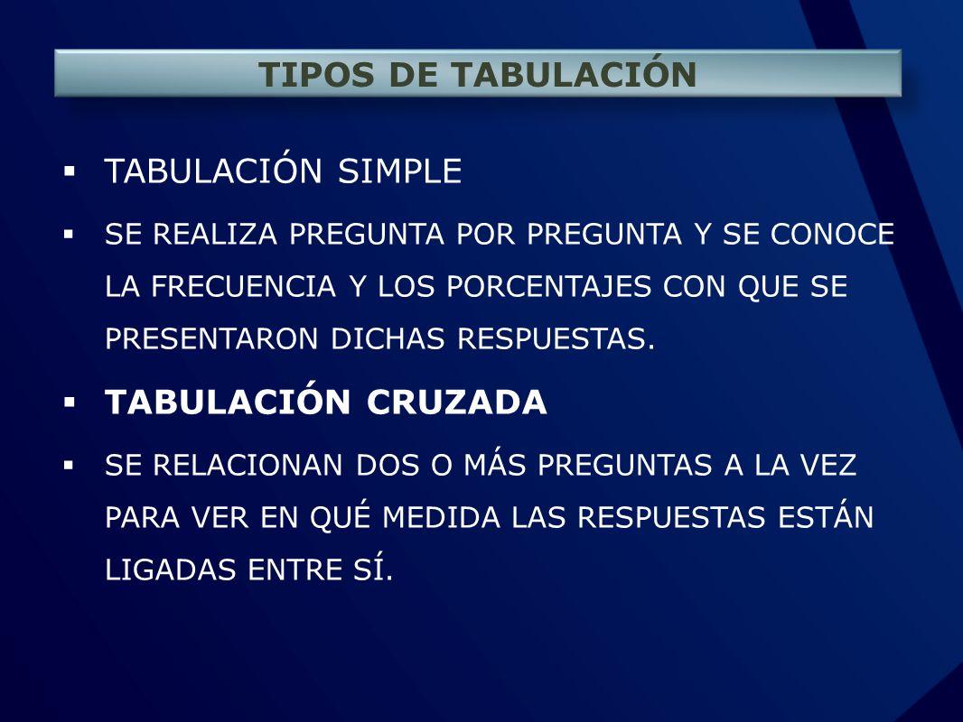 TIPOS DE TABULACIÓN TABULACIÓN SIMPLE TABULACIÓN CRUZADA