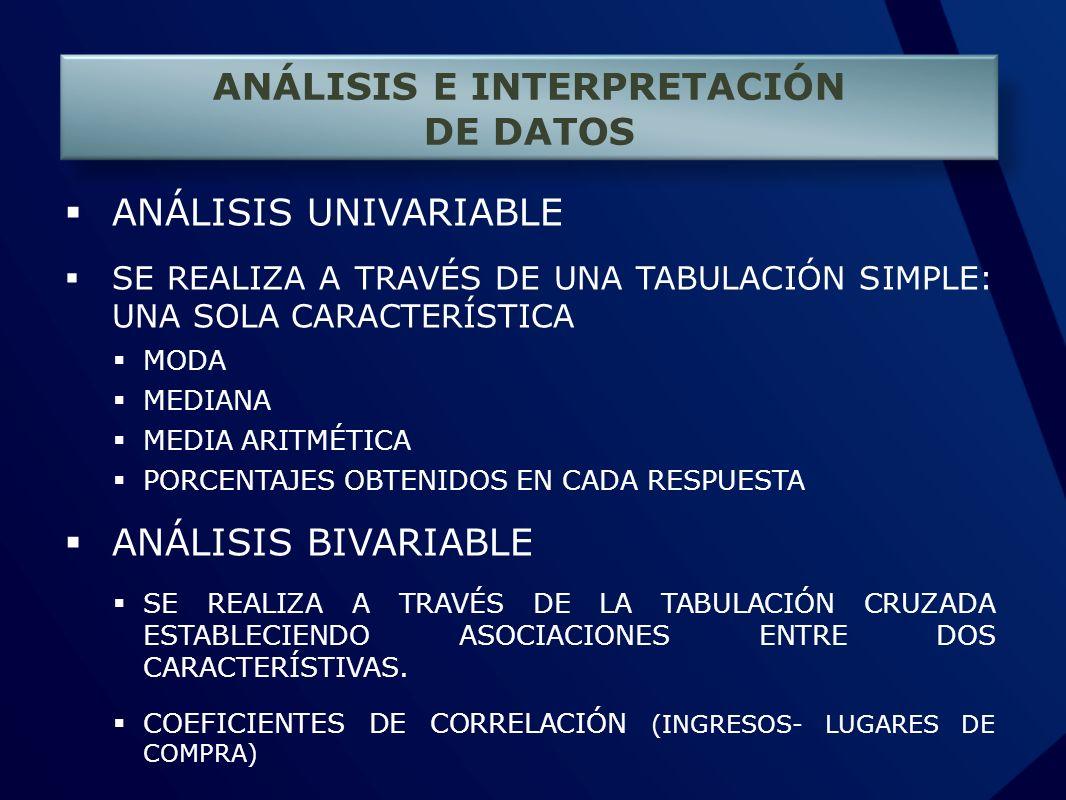 ANÁLISIS E INTERPRETACIÓN