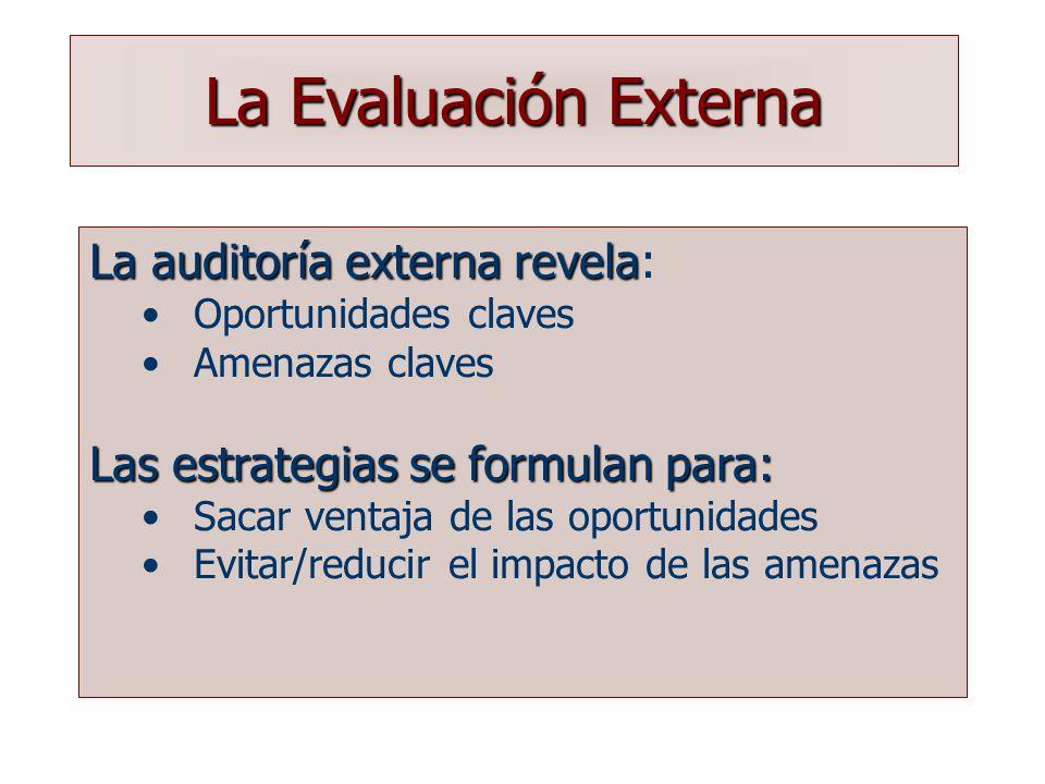 La Evaluación Externa La auditoría externa revela: