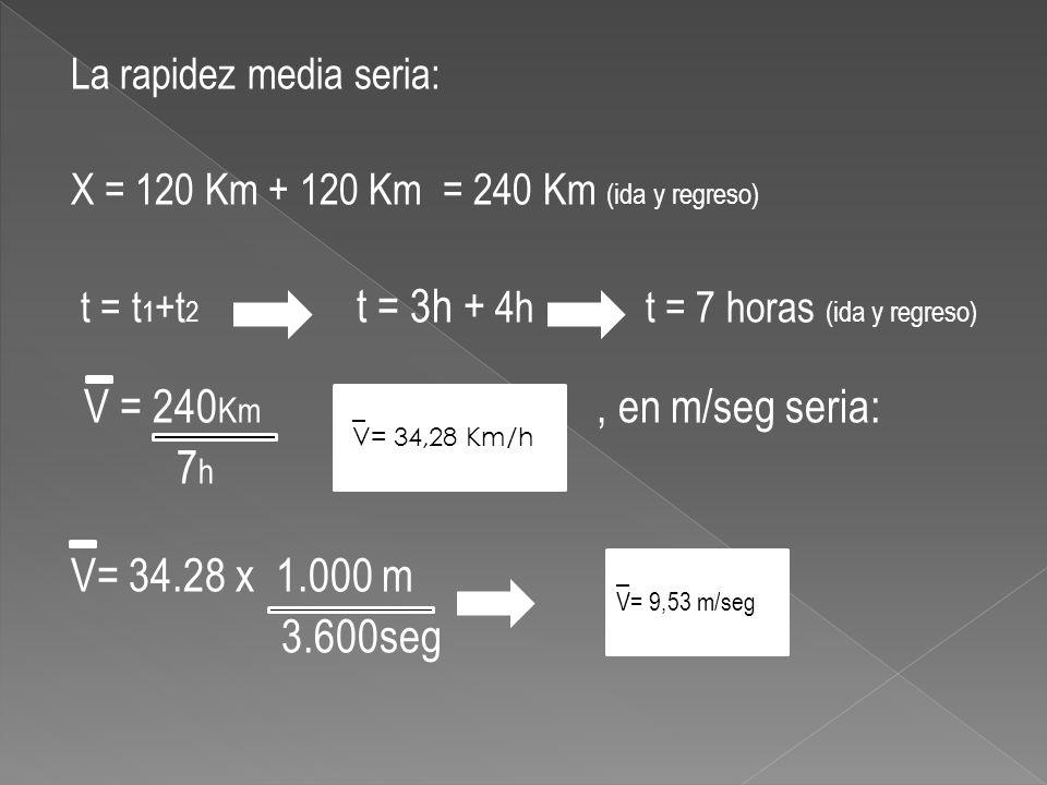 7h V= 34.28 x 1.000 m 3.600seg La rapidez media seria: