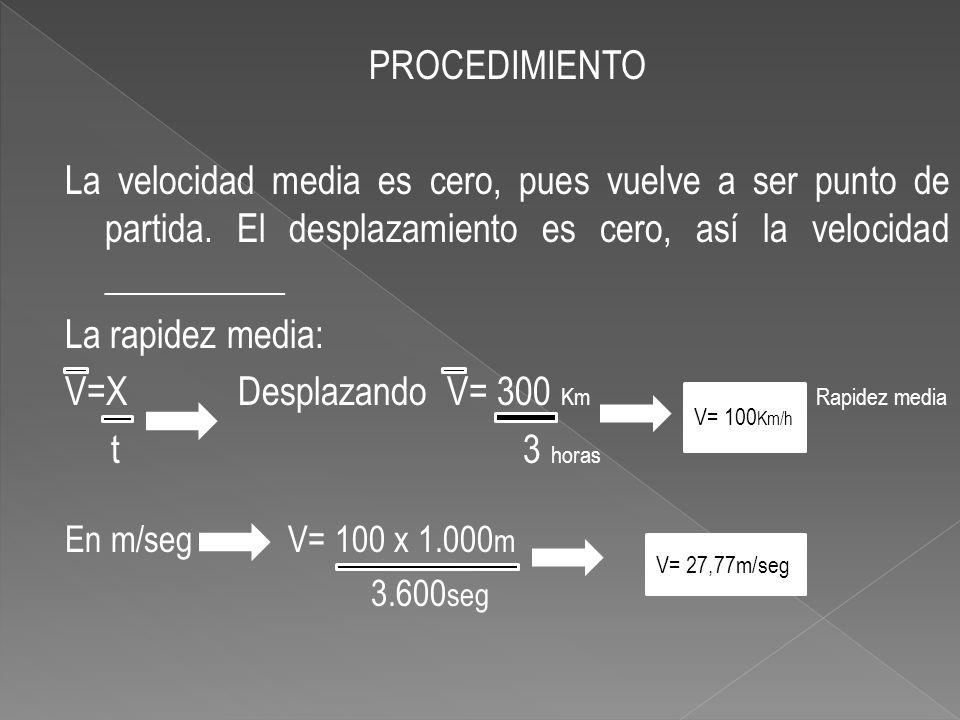 V=X Desplazando V= 300 Km Rapidez media t 3 horas