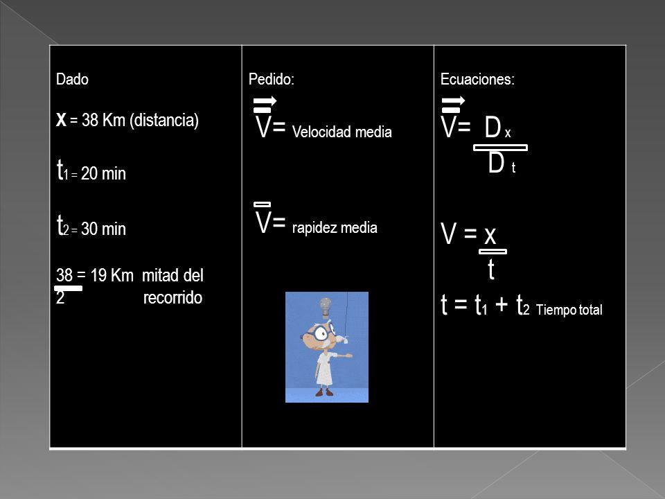 t1 = 20 min t2 = 30 min V= Velocidad media V= rapidez media V= D x D t