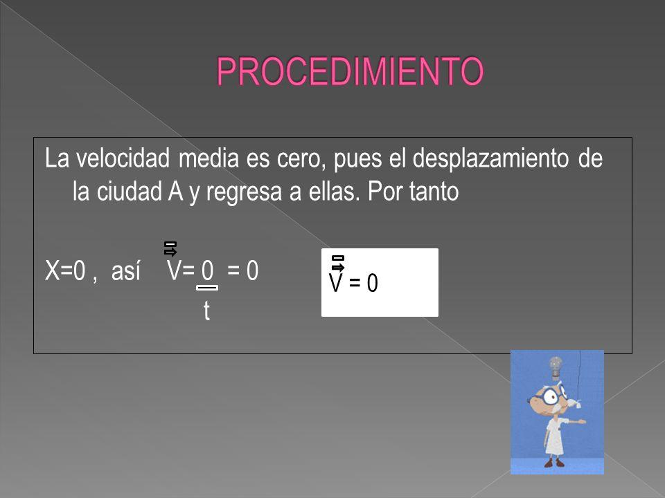 PROCEDIMIENTO La velocidad media es cero, pues el desplazamiento de la ciudad A y regresa a ellas. Por tanto X=0 , así V= 0 = 0 t