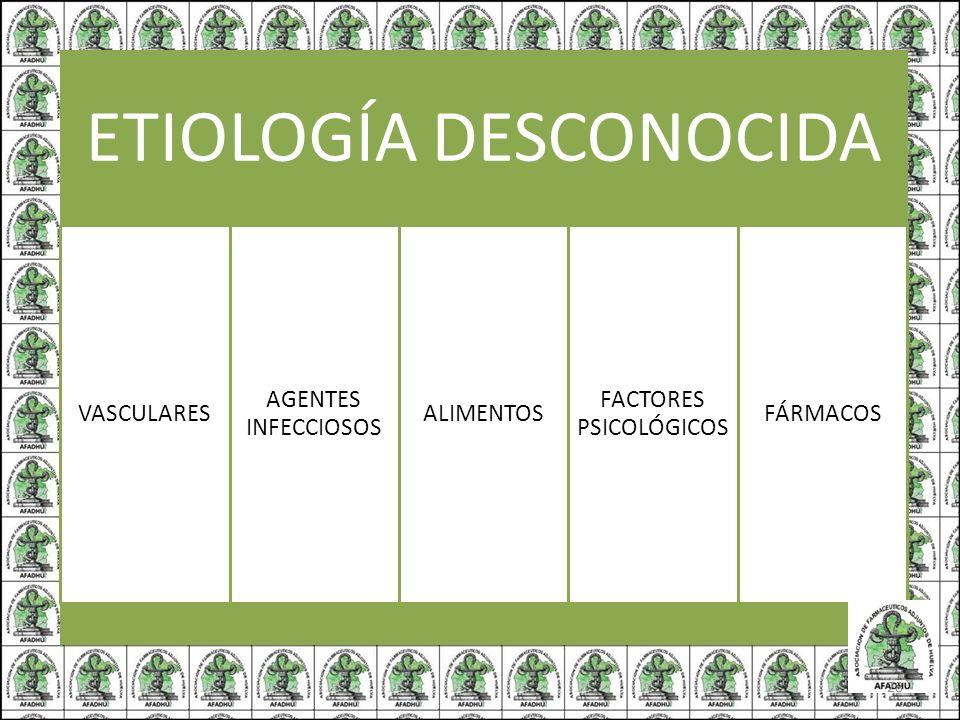 ETIOLOGÍA DESCONOCIDA VASCULARES AGENTES INFECCIOSOS ALIMENTOS