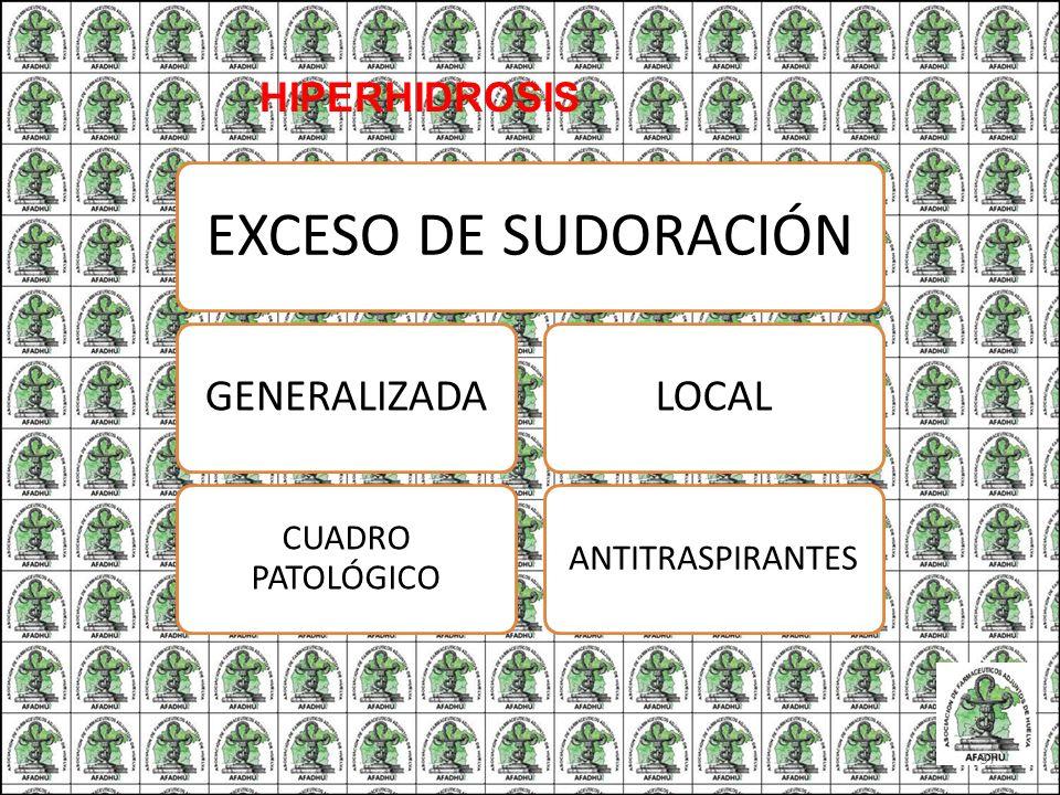 HIPERHIDROSIS EXCESO DE SUDORACIÓN GENERALIZADA CUADRO PATOLÓGICO
