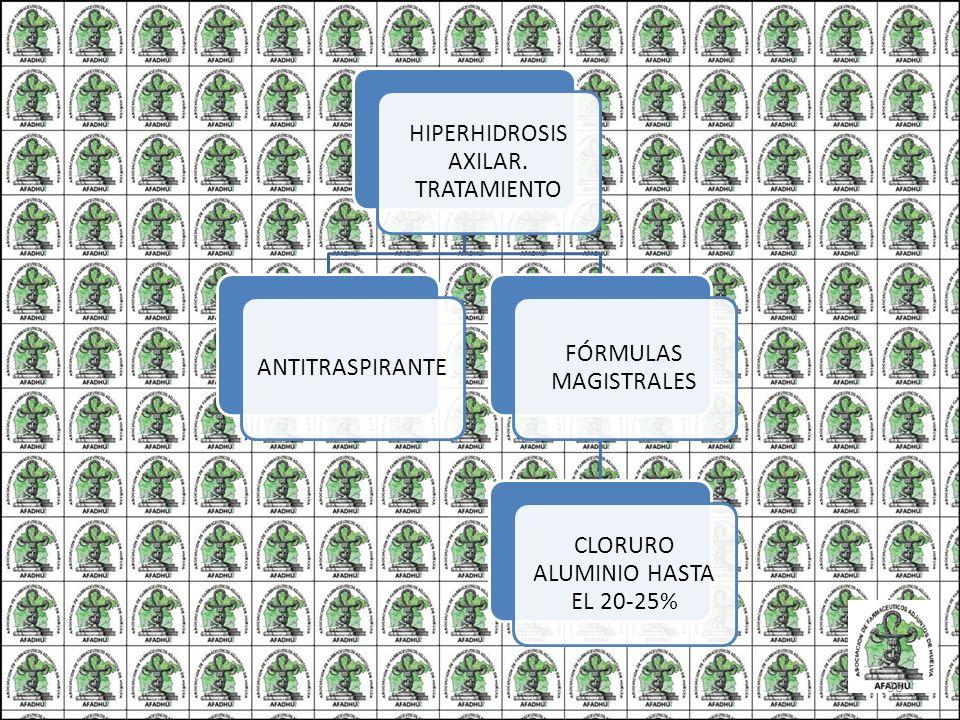 HIPERHIDROSIS AXILAR. TRATAMIENTO ANTITRASPIRANTE FÓRMULAS MAGISTRALES