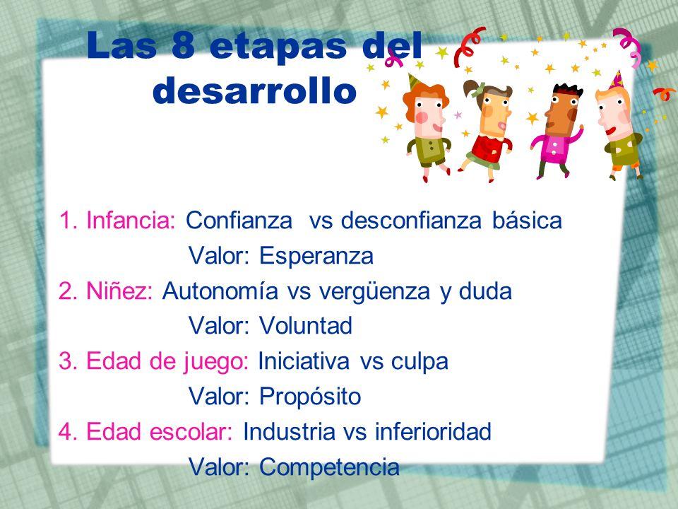 Las 8 etapas del desarrollo