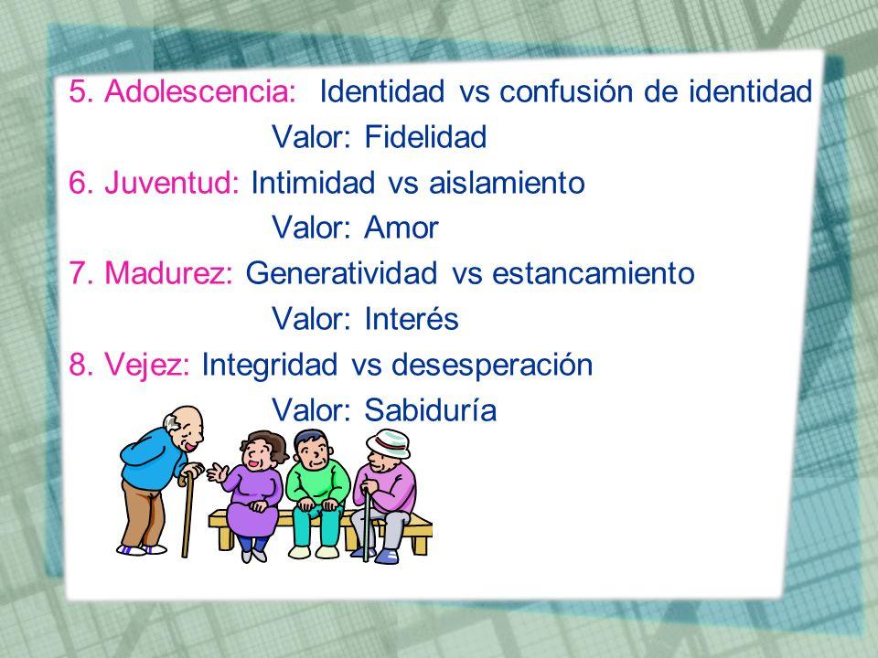5. Adolescencia: Identidad vs confusión de identidad