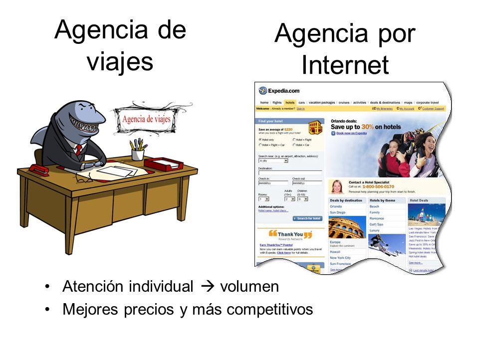 Agencia de viajes Agencia por Internet Atención individual  volumen