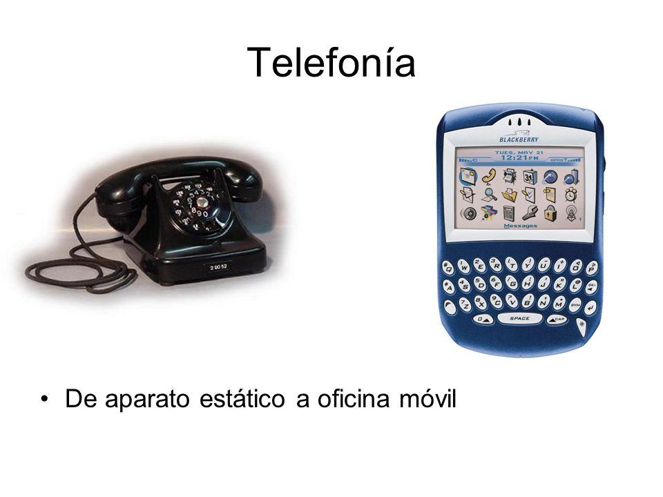 Telefonía De aparato estático a oficina móvil