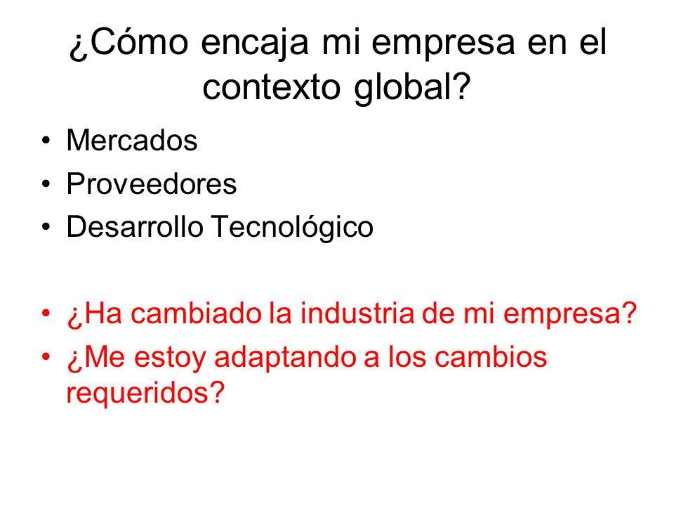 ¿Cómo encaja mi empresa en el contexto global