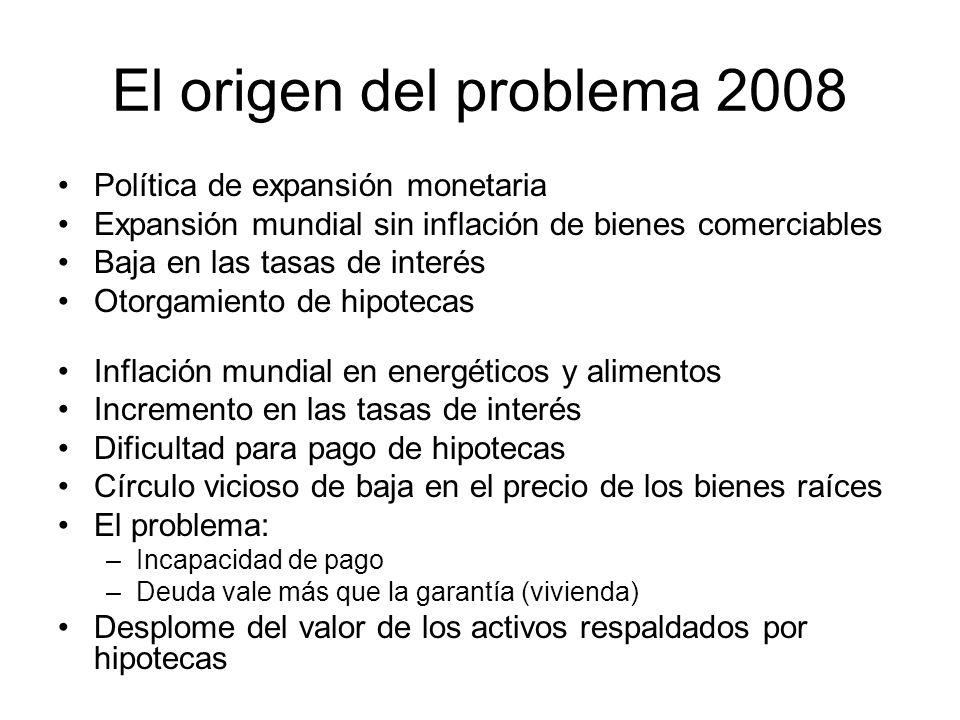 El origen del problema 2008 Política de expansión monetaria