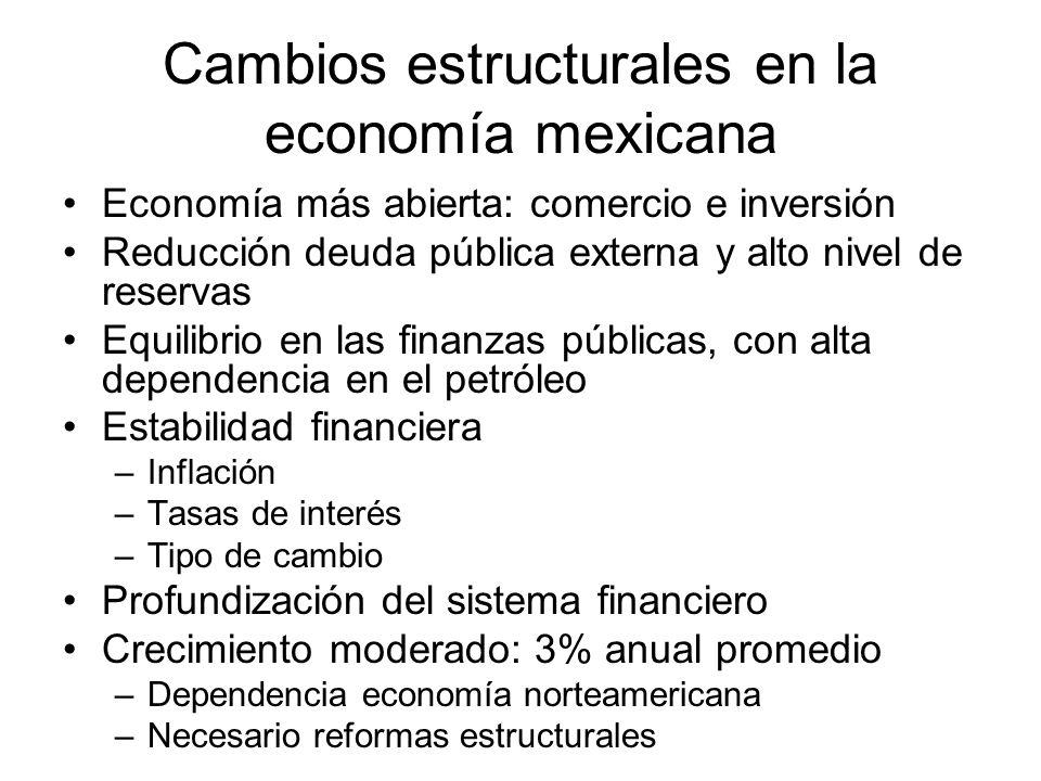 Cambios estructurales en la economía mexicana