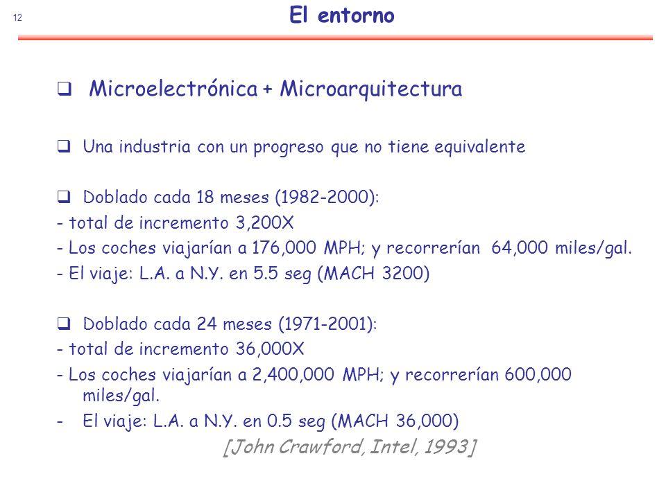 El entorno Microelectrónica + Microarquitectura
