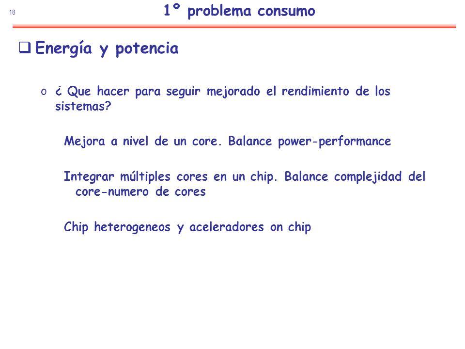 Energía y potencia 1º problema consumo