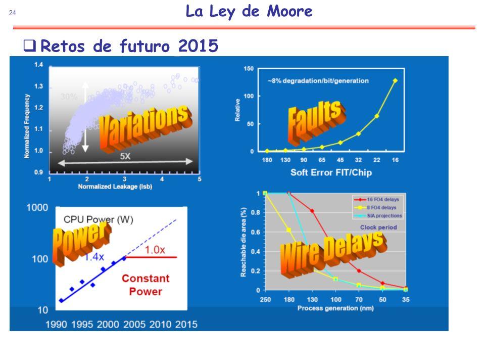 La Ley de Moore Retos de futuro 2015