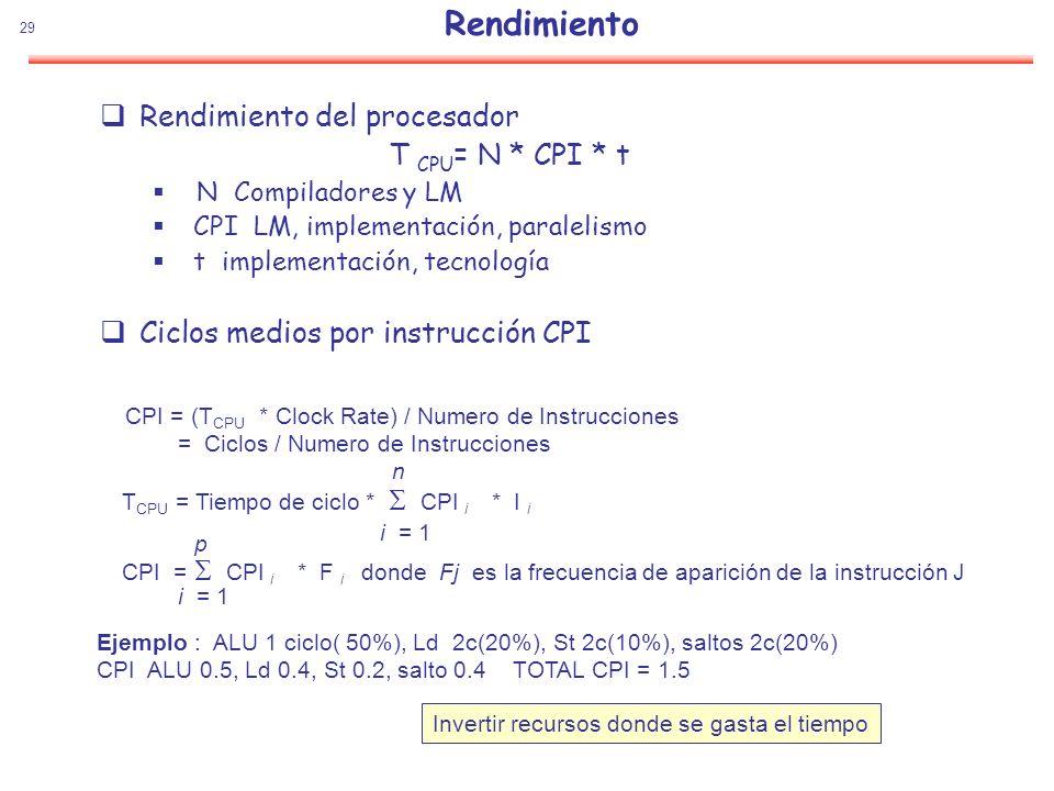 Rendimiento Rendimiento del procesador T CPU= N * CPI * t