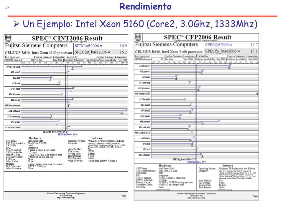Rendimiento Un Ejemplo: Intel Xeon 5160 (Core2, 3.0Ghz, 1333Mhz)