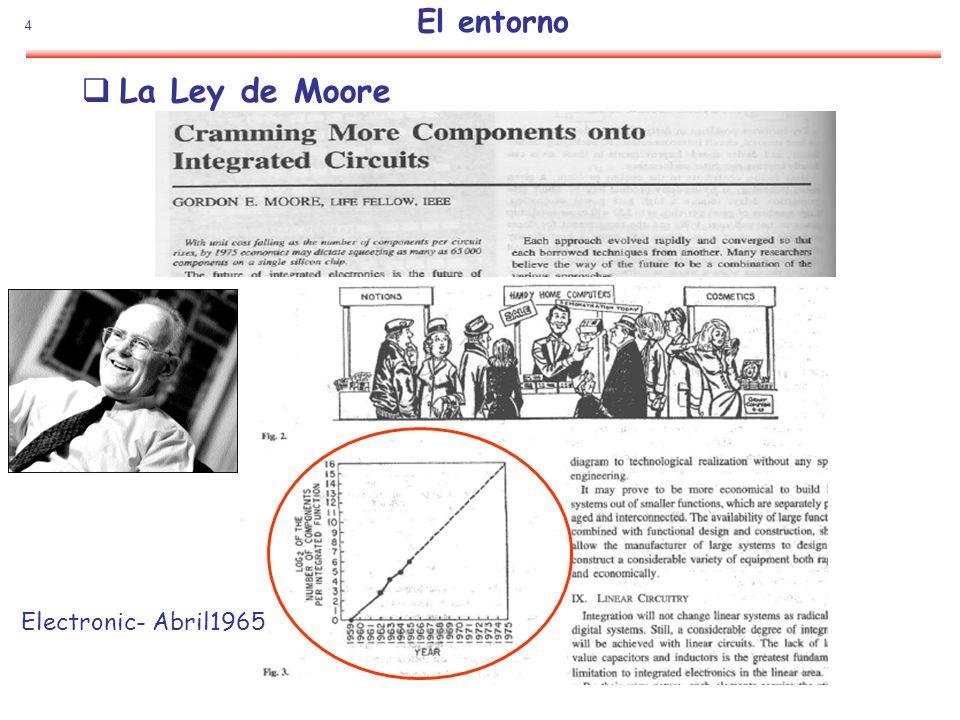 El entorno La Ley de Moore Electronic- Abril1965