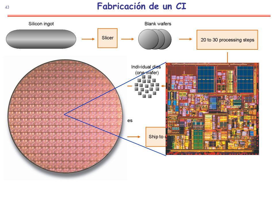 Fabricación de un CI