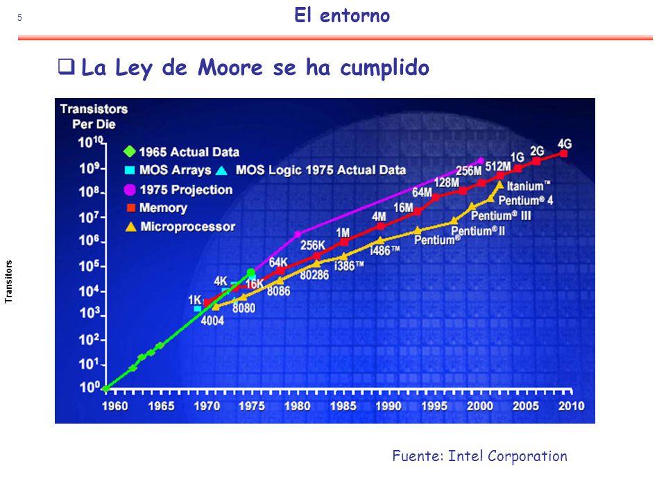 La Ley de Moore se ha cumplido