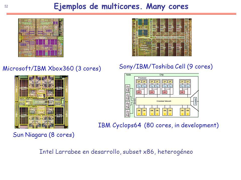 Ejemplos de multicores. Many cores