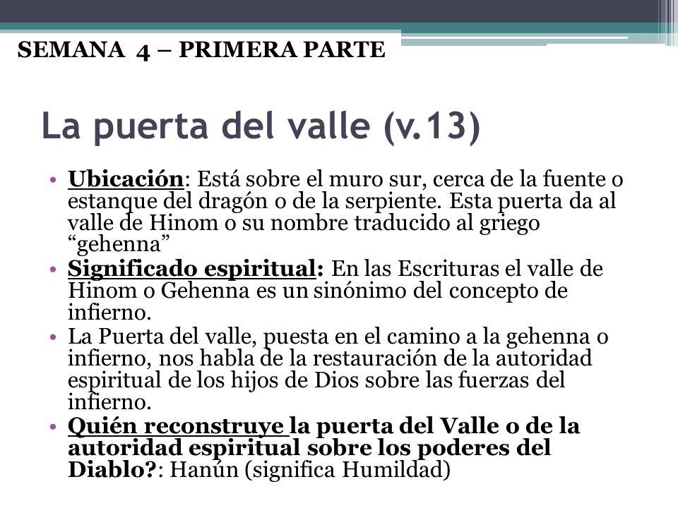 La puerta del valle (v.13) SEMANA 4 – PRIMERA PARTE