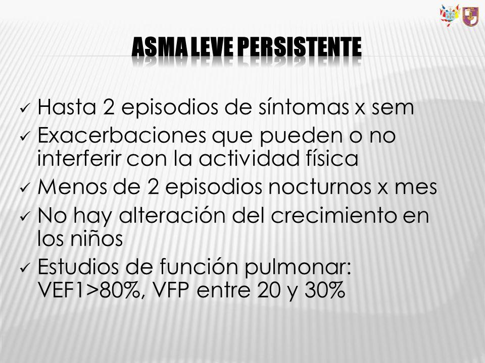 ASMA LEVE PERSISTENTE Hasta 2 episodios de síntomas x sem