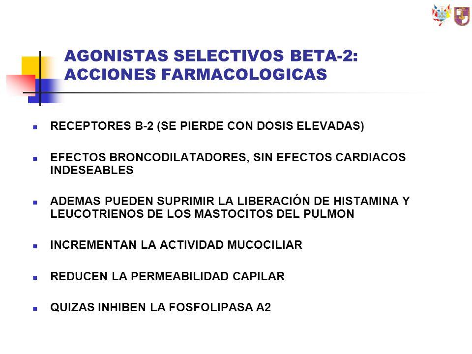 AGONISTAS SELECTIVOS BETA-2: ACCIONES FARMACOLOGICAS