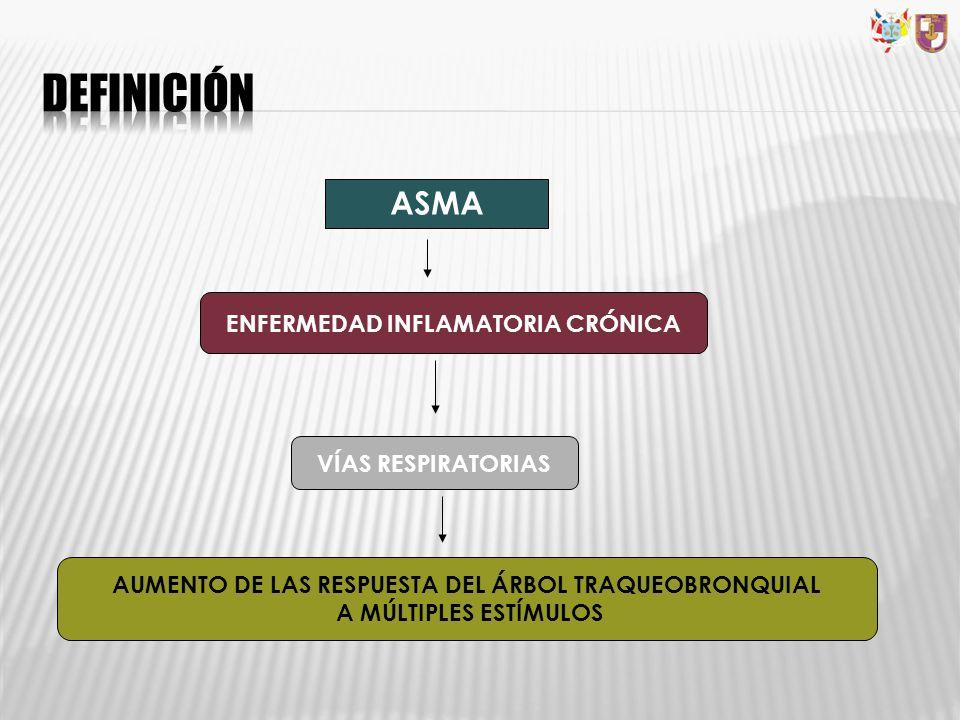DEFINICIÓN ASMA ENFERMEDAD INFLAMATORIA CRÓNICA VÍAS RESPIRATORIAS