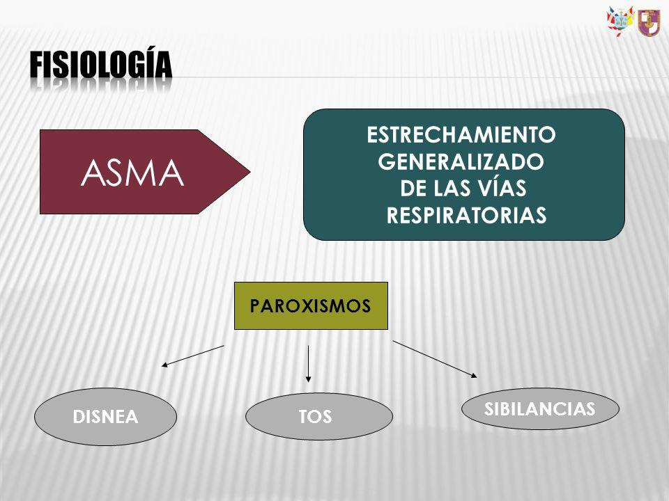 ASMA FISIOLOGÍA ESTRECHAMIENTO GENERALIZADO DE LAS VÍAS RESPIRATORIAS