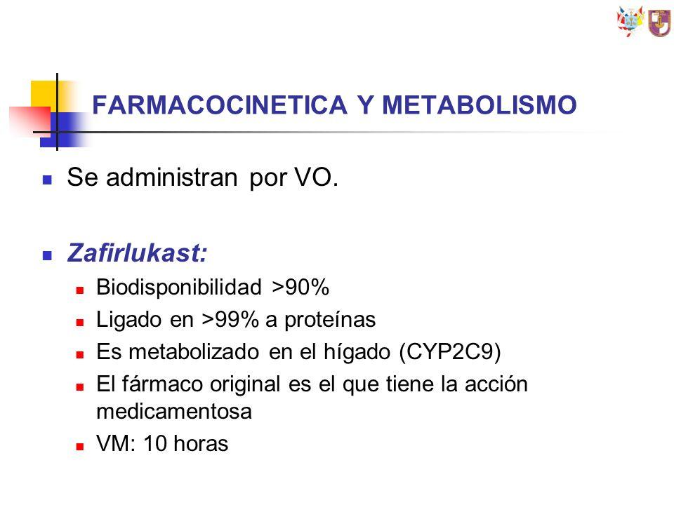 FARMACOCINETICA Y METABOLISMO