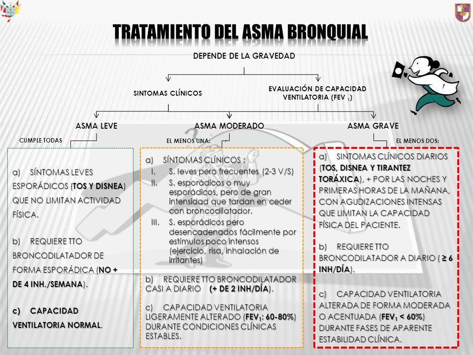 TRATAMIENTO DEL ASMA BRONQUIAL