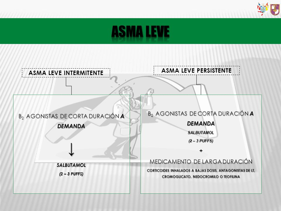 ASMA LEVE INTERMITENTE