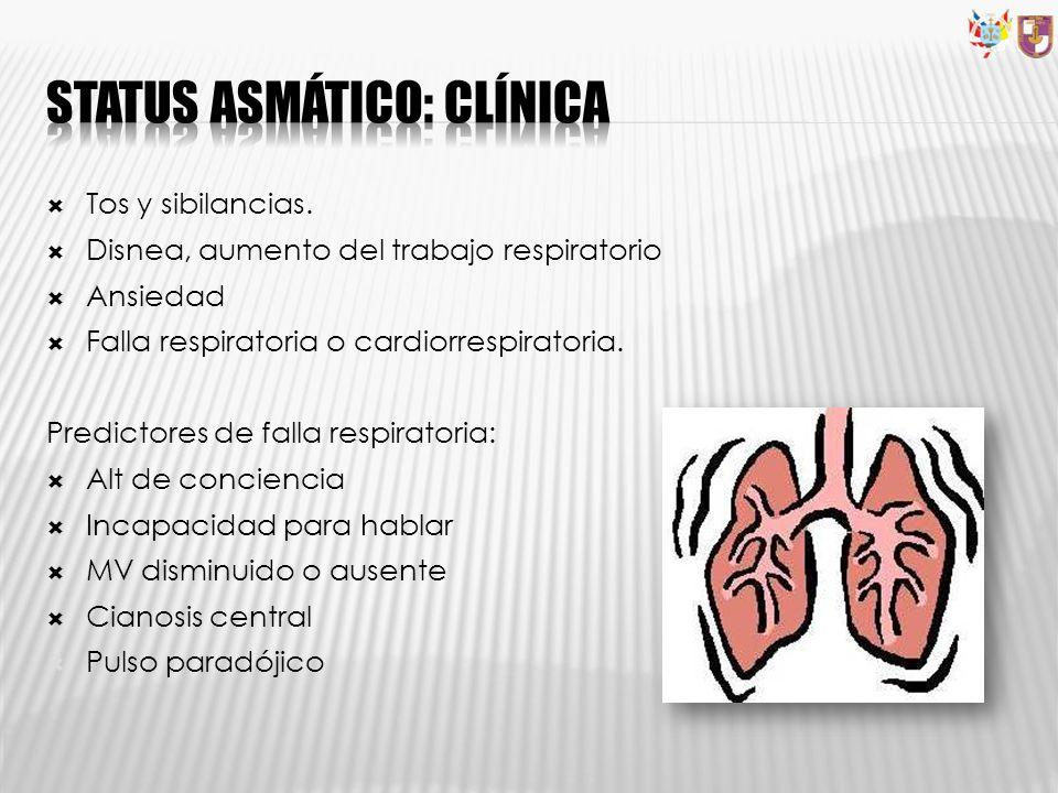 Status Asmático: Clínica