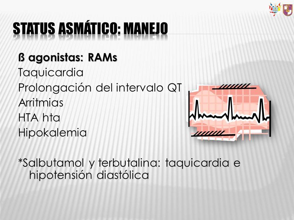 Status Asmático: Manejo