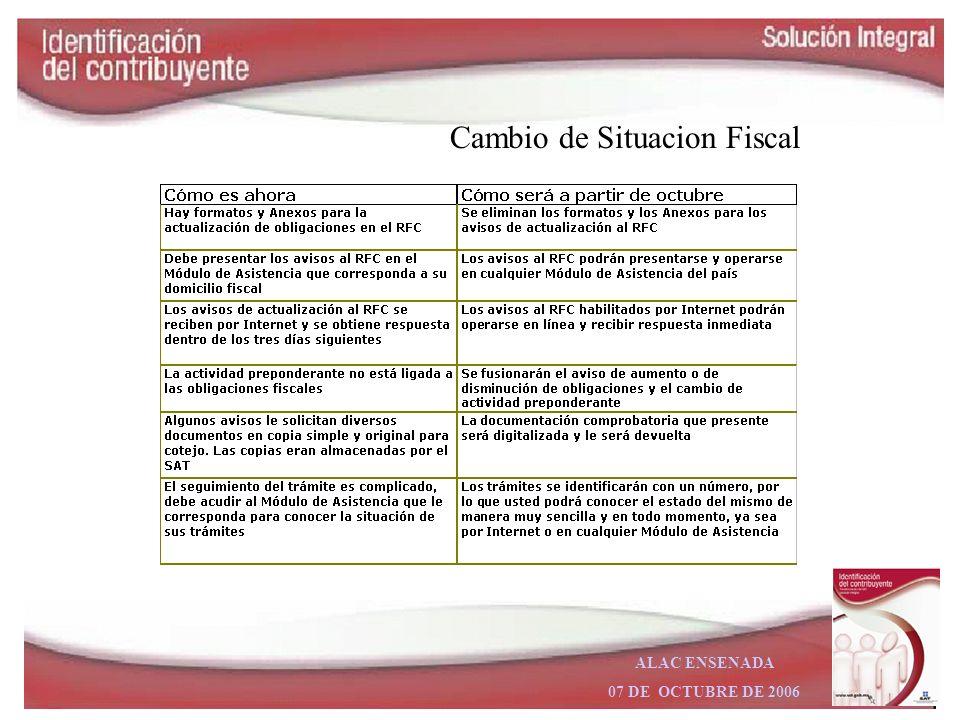 Cambio de Situacion Fiscal