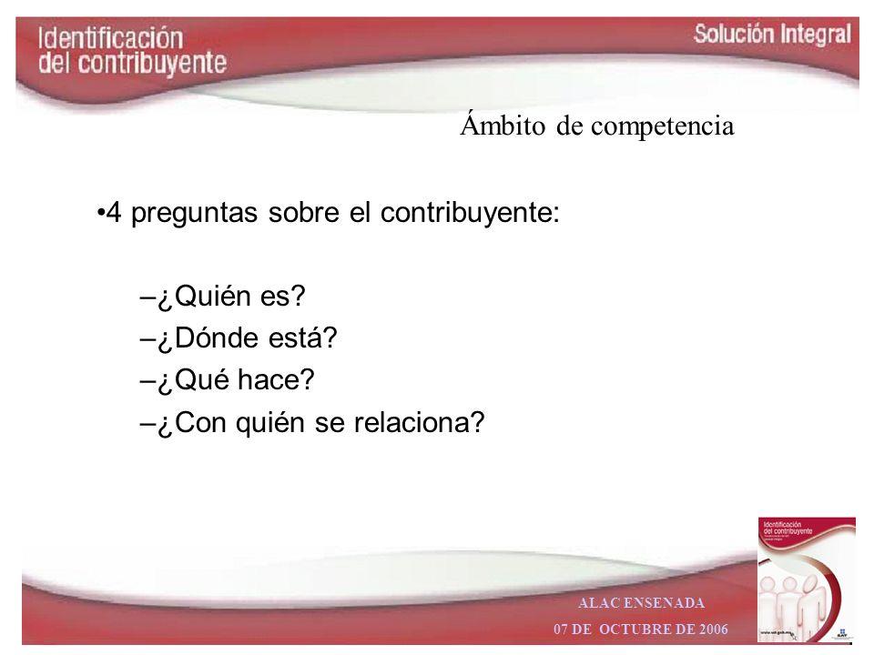 Ámbito de competencia4 preguntas sobre el contribuyente: ¿Quién es.