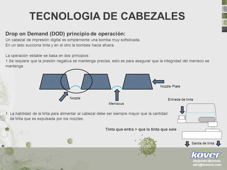 TECNOLOGIA DE CABEZALES