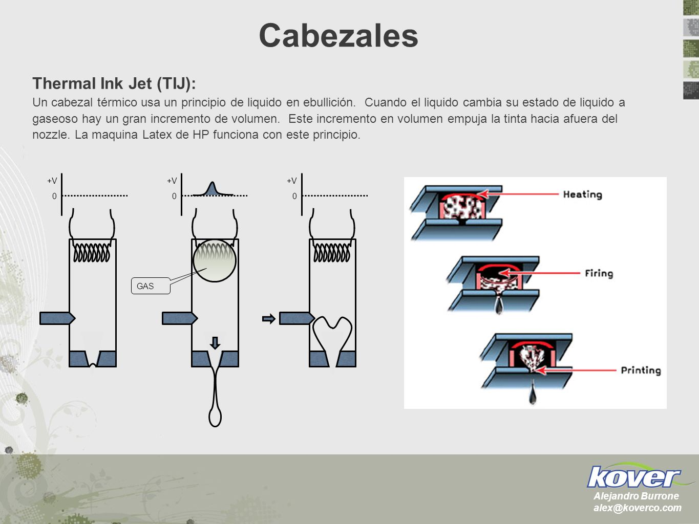 Cabezales Thermal Ink Jet (TIJ):