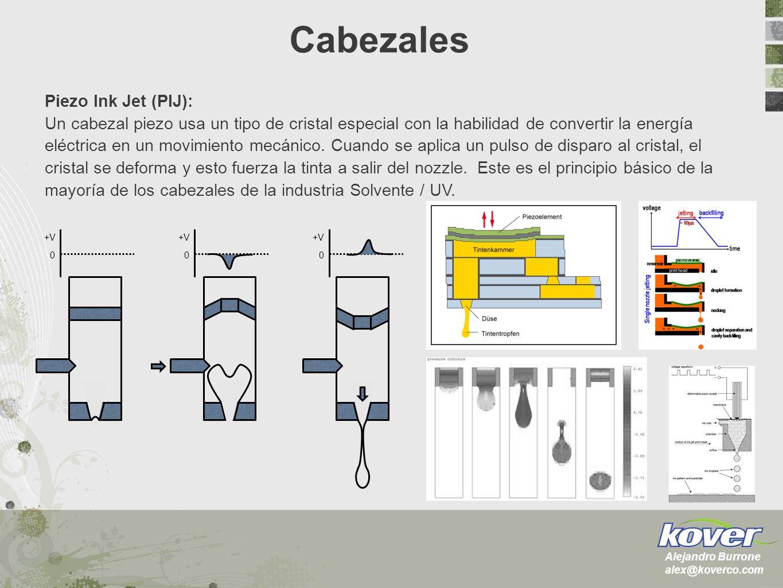 Cabezales Piezo Ink Jet (PIJ):