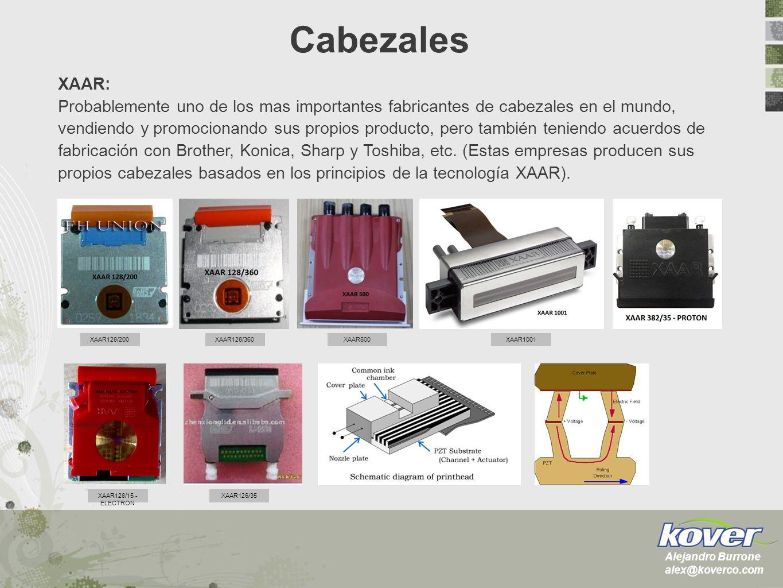 Cabezales XAAR: