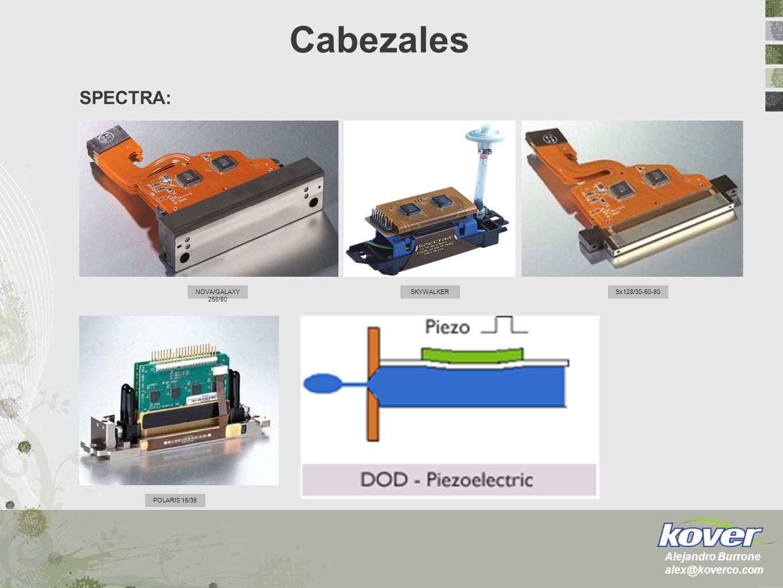 Cabezales SPECTRA: Alejandro Burrone alex@koverco.com