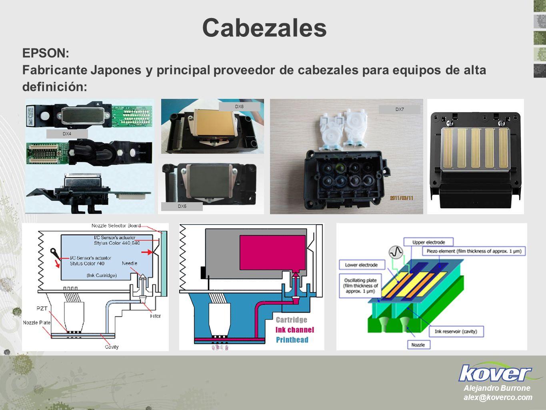 Cabezales EPSON: Fabricante Japones y principal proveedor de cabezales para equipos de alta definición: