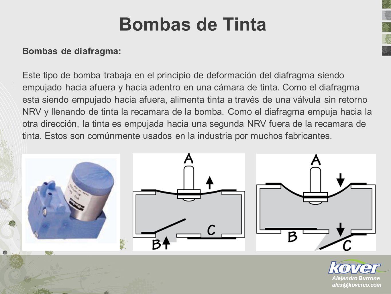 Bombas de Tinta Bombas de diafragma: